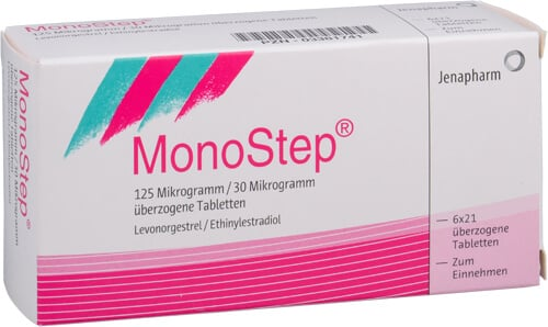 Packung MonoStep Antibabypille